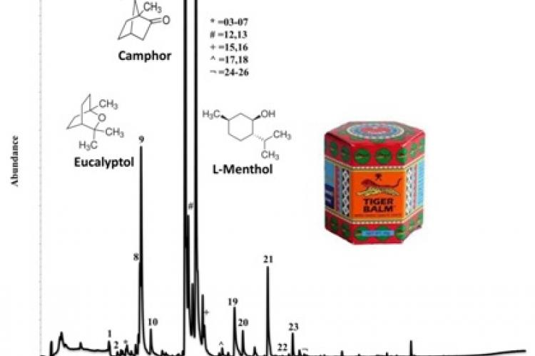 phytochemical analysis of abutilon indicum 1 literature review 1  reported phytochemical screening and standardization of  reviewed pharmacological properties of abutilon indicum and.
