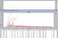 LC MS total ion chromatogram for EEAM- fruits at peak 1
